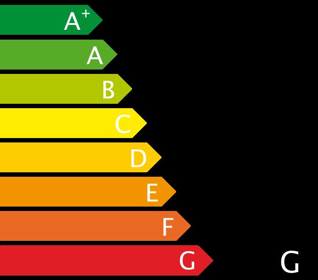 Energieeffizenzklasse